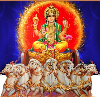 Worshiping The Sun God-Surya - All About Hinduism